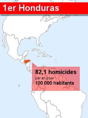 le honduras arrive en tête de notre classement des pays comptabilisant le plus