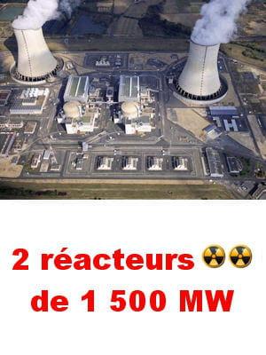 d'après edf, ce site dispose de réacteurs, de turbines et de salles de commande