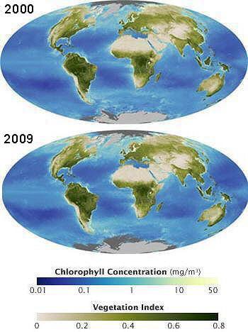 sans la biosphère, la vie sur terre serait impossible et celle-ci est soumise à