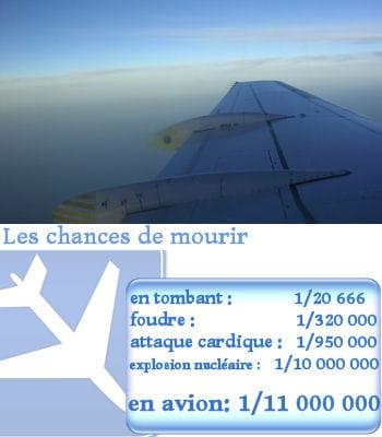 quelles sont les chances de mourir en prenant l'avion ?