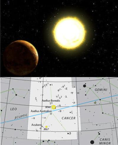 au-dessus : étoile binaire 55 cancri située dans la constellation du cancer.