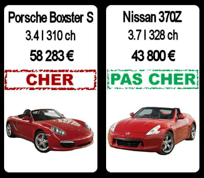 porsche boxster s contre nissan 370z roadster voitures. Black Bedroom Furniture Sets. Home Design Ideas