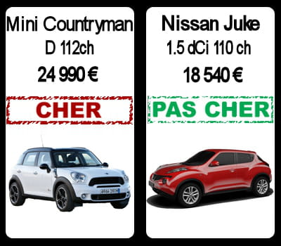mini countryman contre nissan juke voitures pas ch res elles en offrent autant pour moins. Black Bedroom Furniture Sets. Home Design Ideas