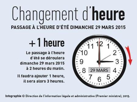 Changement d heure 2015 - Changement d heure 2015 ...