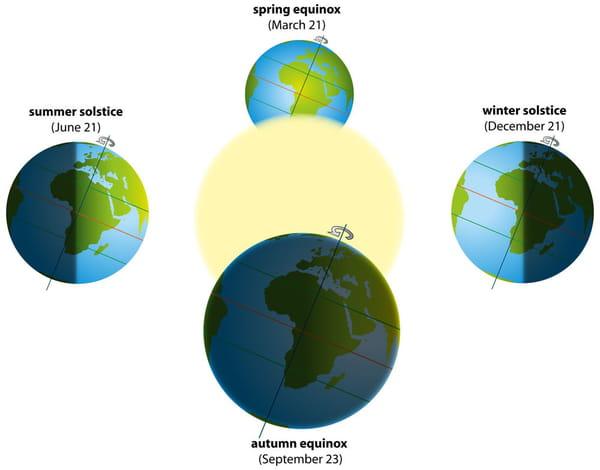Rencontre astronomique printemps 2018