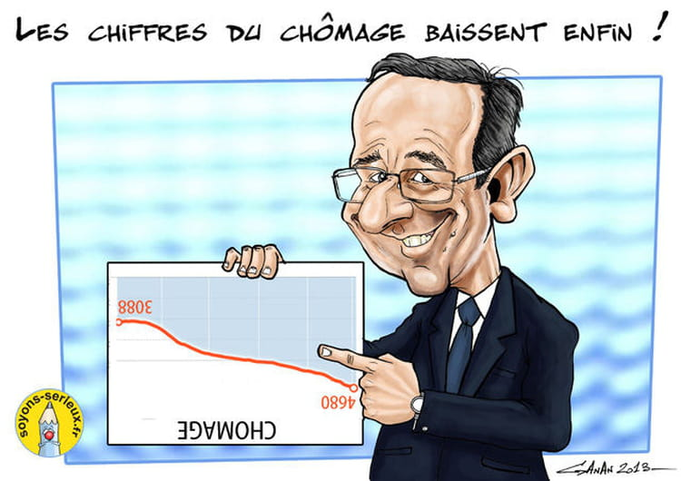 Caricatures de François Hollande