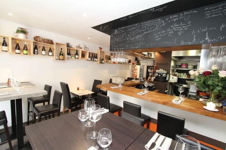 Restaurant Le Bacchus Menu