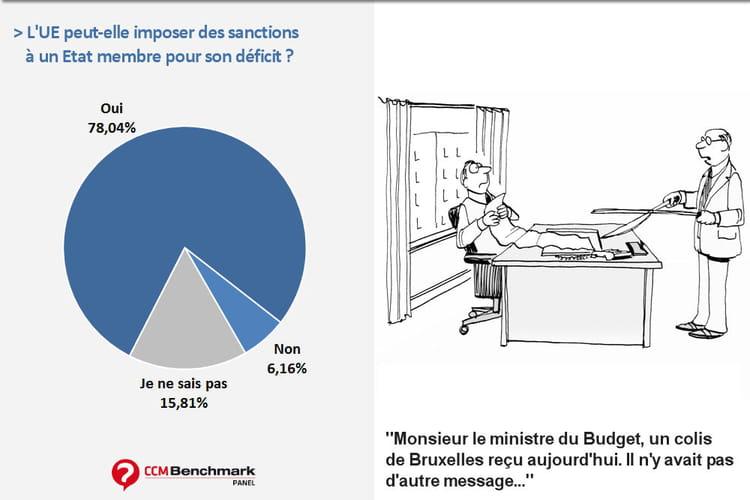 Sanctions de l'ue