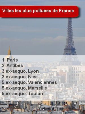 Les villes les plus pollu es de france particules fines les villes les pl - Les villes les plus endettees de france ...