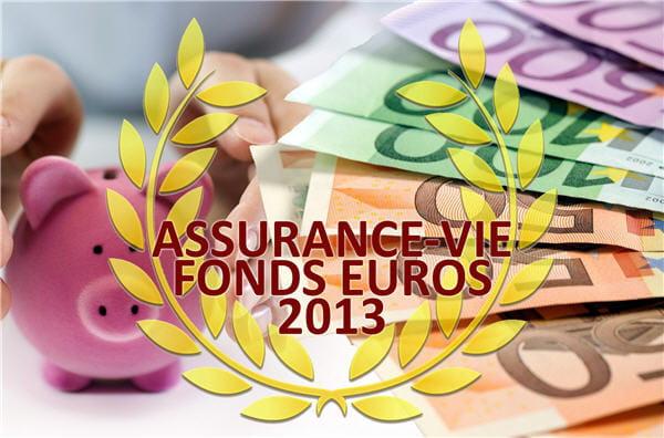 Les meilleures assurances vie investies en fonds euros en - Les inserts les plus performants ...