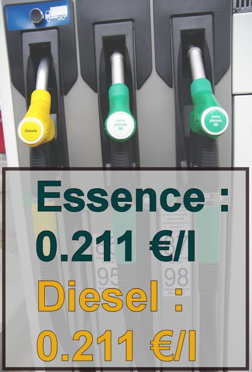 9e le qatar prix carburants les pays o l 39 essence et le diesel sont les moins chers. Black Bedroom Furniture Sets. Home Design Ideas