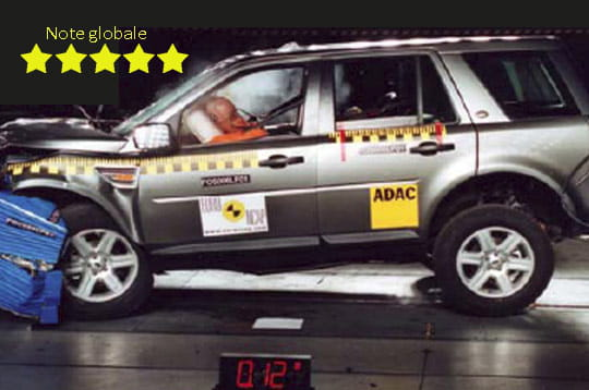 land rover freelander crash test les 4x4 les plus s rs automobile. Black Bedroom Furniture Sets. Home Design Ideas