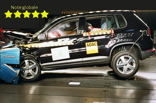 volkswagen tiguan crash test les 4x4 les plus s rs linternaute. Black Bedroom Furniture Sets. Home Design Ideas