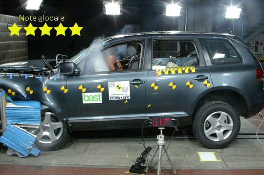 volkswagen touareg crash test les 4x4 les plus s rs automobile. Black Bedroom Furniture Sets. Home Design Ideas