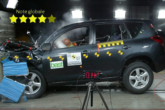 toyota rav4 crash test les 4x4 les plus s rs automobile. Black Bedroom Furniture Sets. Home Design Ideas