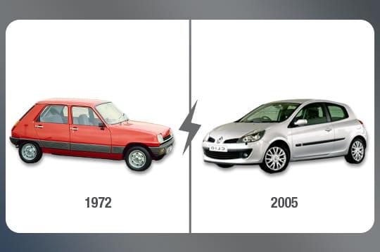 l 39 volution du design automobile evolution du design automobile linternaute. Black Bedroom Furniture Sets. Home Design Ideas
