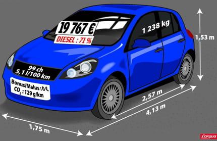 voiture moyenne 2010 en route vers la prosp rit linternaute. Black Bedroom Furniture Sets. Home Design Ideas